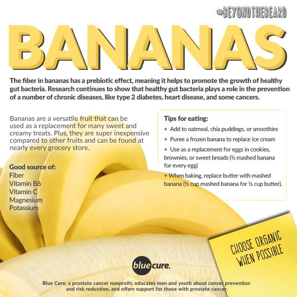 Bananas: DAY 13